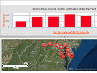 Benthic Index of Biotic Integrity Distribution across Maryland